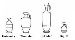 Drawing of types of lekythos